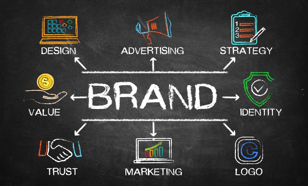Branding Agency Bulgaria